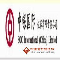 中银国际证券通达信版交易软件下载