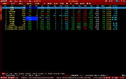 原油行情分析软件数据图2