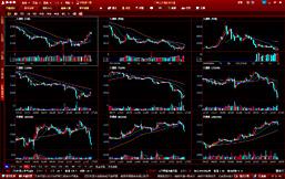 原油行情分析软件数据图3