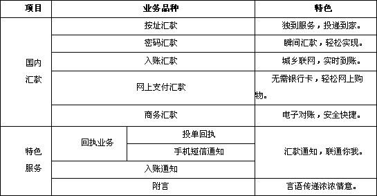 邮储银行国内汇兑业务中国邮政储蓄银行国内汇兑