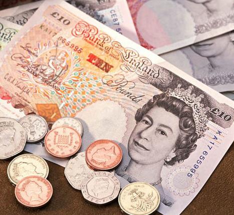 英镑的货币符号