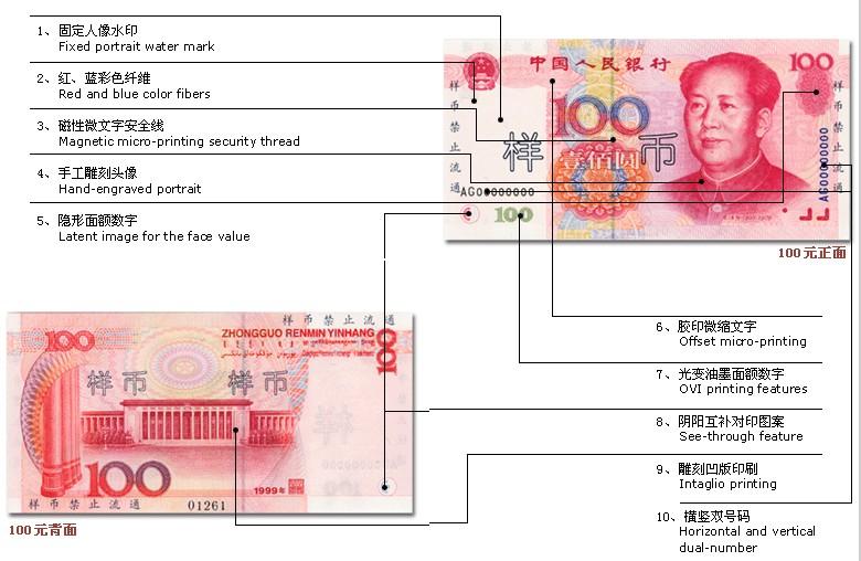 第五套人民币100元防伪技巧介绍