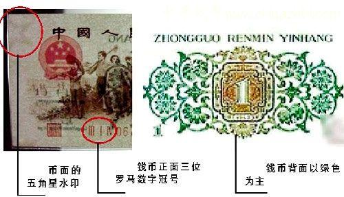 第三套人民币背绿水印壹角 细节图片曝光