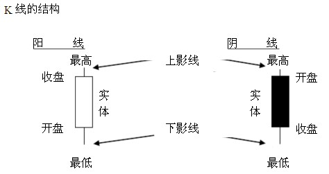 纸白银日k线图查询