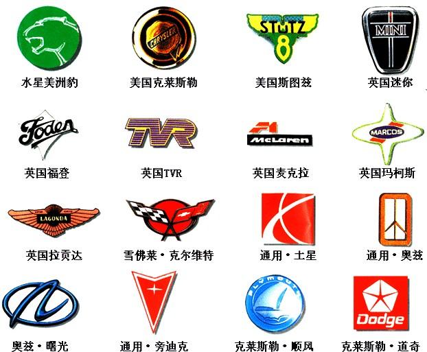 世界车标大全_名车标志365体育在线投注手机版_365体育足球比分直播_365bt体育在线大全