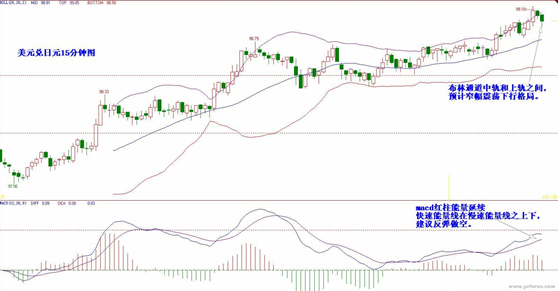 Admiral Markets:非美分化力度超越美元趋势走向