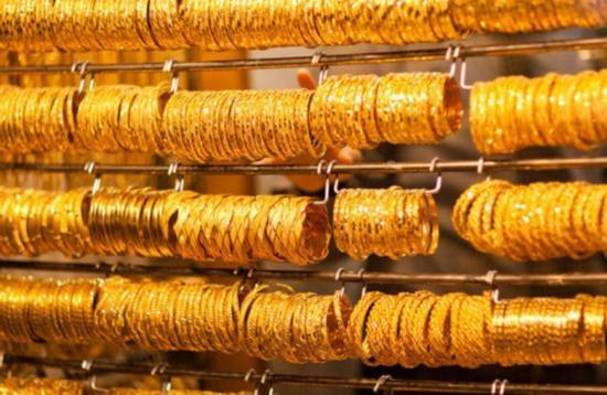 黃金千二爭奪升溫 短期回調預示更大跌幅