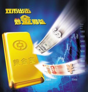中行纸黄金交易时间详解
