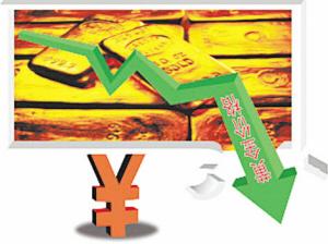 乌克兰局势影响减弱 黄金价格连续两波大跌