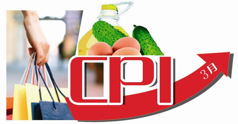 3月份CPI同比增2.4% 处合理低位