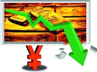 基本面空荡黄金价格走势趋跌 短线做空是机会