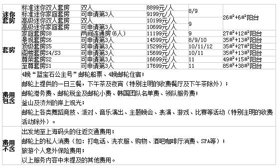 """【浙江】刷工行信用卡 高端客户回馈""""公主号游轮""""促销活动"""