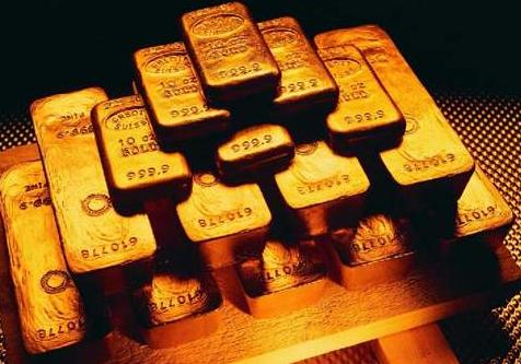 黄金期货合约