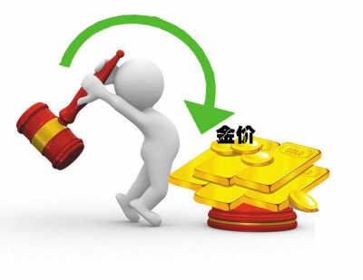 黄金价格未有太大跌幅 下方支撑强劲
