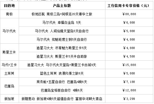 """【北京】工行信用卡携手游心网为您打造""""HUI玩季"""""""