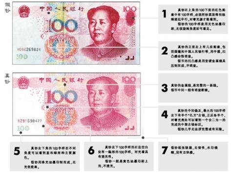 1999年100元人民币_1999年100元人民币真假_1999年100元人民币图片-金投外汇