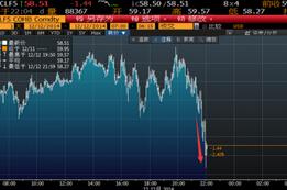 原油期货投资开户