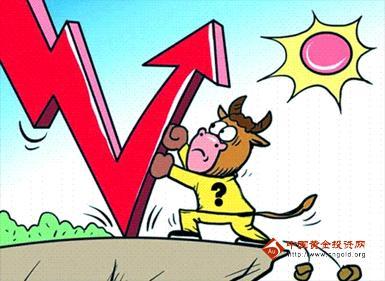 周三黄金市场比较平静 一路跌跌撞撞
