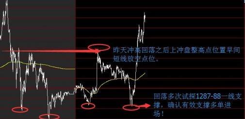 现货黄金价格走强势头 一切利空被弱化