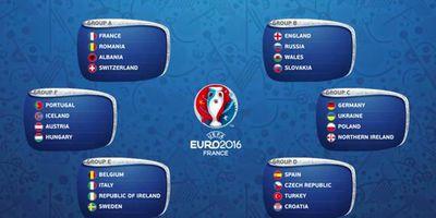 熬夜看欧洲杯这些事得注意:情绪不稳容易招上疾病