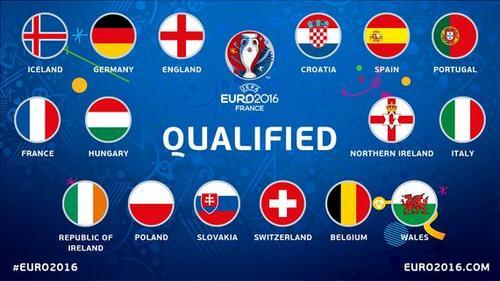 欧洲杯16强对阵一览:西意大战 葡萄牙避死亡分区