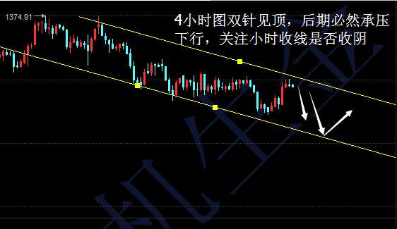 7月11日现货黄金价格走势预测