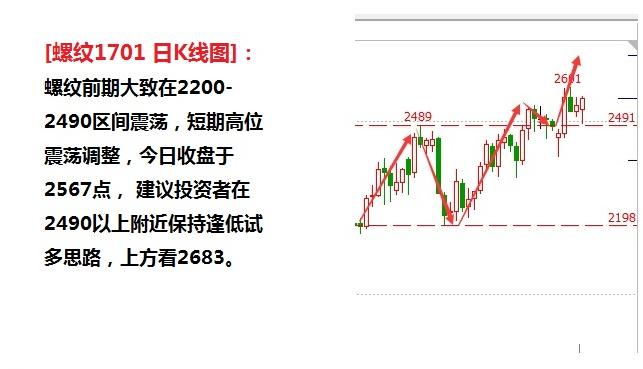 8月22日商品期货高清组图