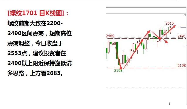 8月24日商品期货高清组图