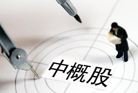 美国上市的中国概念股有哪些?