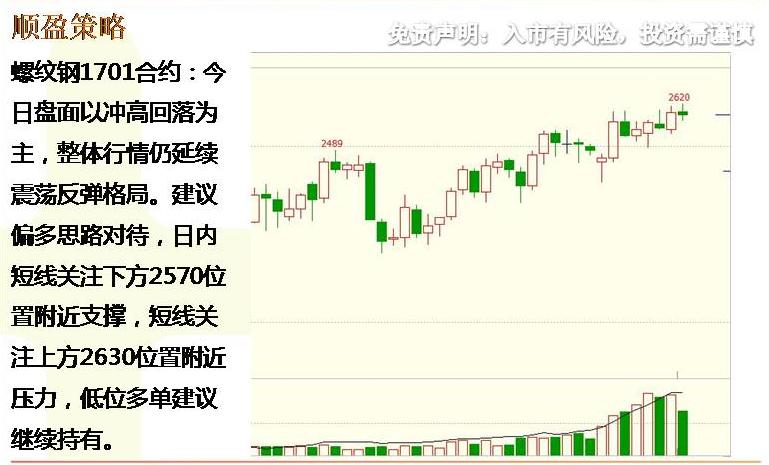 8月25日期货高清走势图
