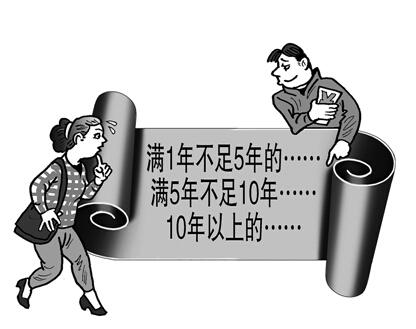 2016年北京失业金是多少钱一个月?