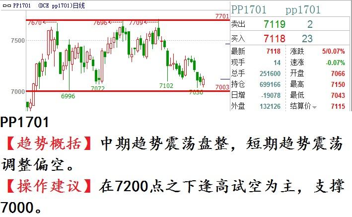 9月19日商品期货高清走势图
