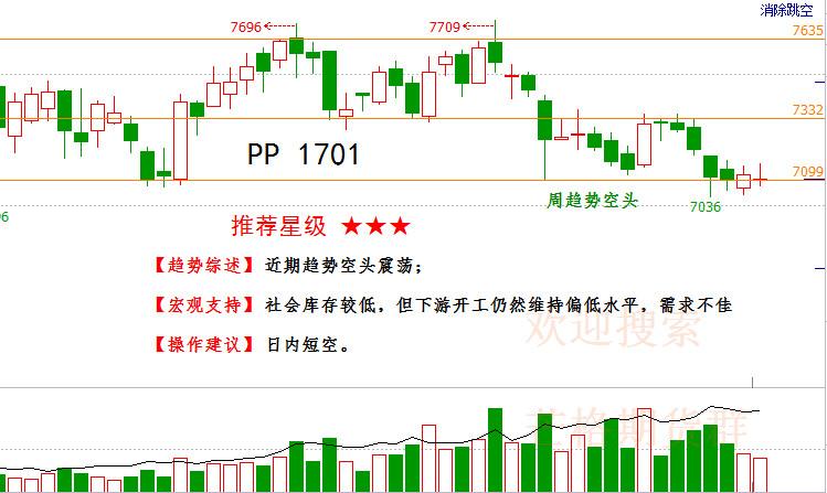 9月19日热门期货品种走势图