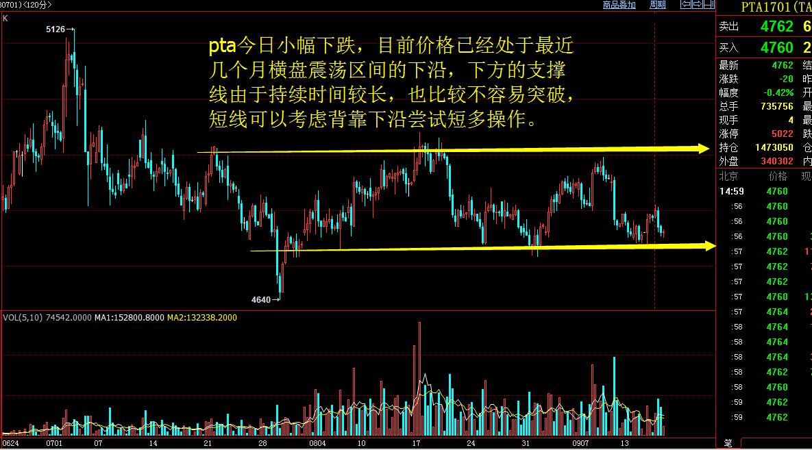 金投期货网9月21日热门期货高清组图