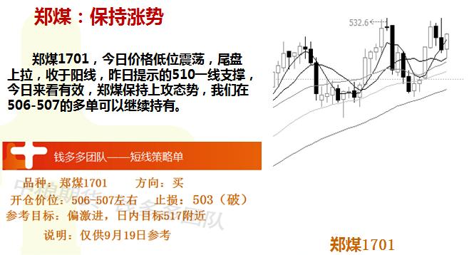 9月24日商品期货高清走势图