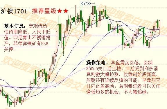 9月28日商品期货高清组图