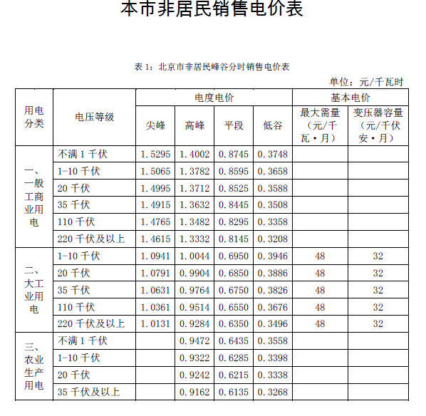 一个月工资3000五险一金多少钱 陈林律师律师问答 华律•精...