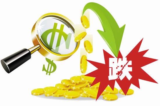 黃金期貨價格累計暴跌逾6% 美聯儲成最大阻礙
