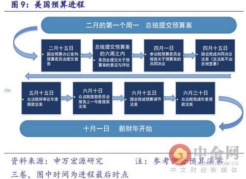 中美政治周期共振 2018-2019年迎来黄金周期?(组图)