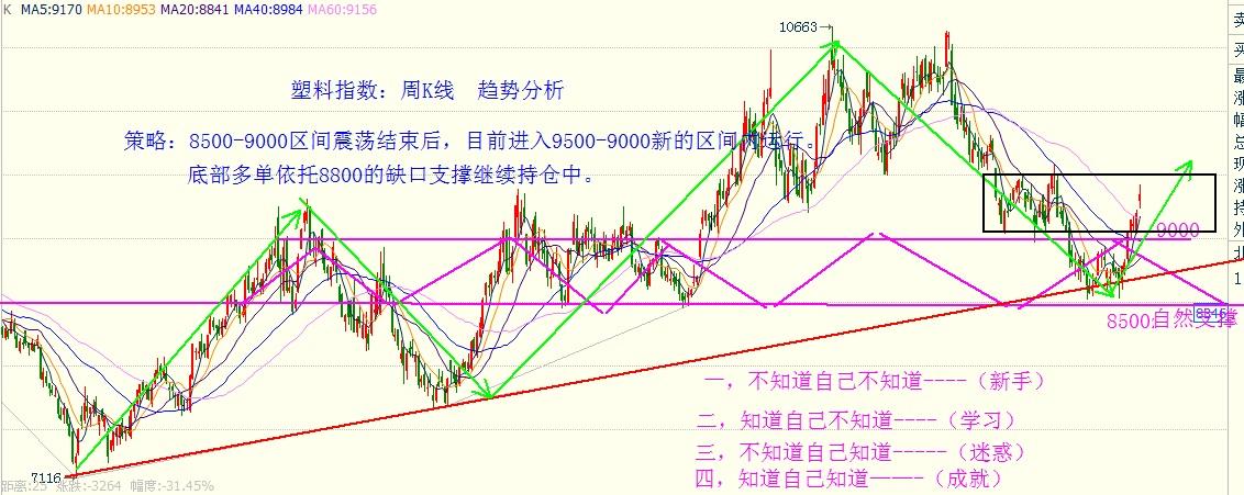 5月23日热门商品期货走势分析