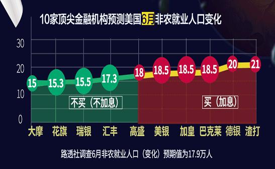 非农数据即将公布 机构预测银价走势