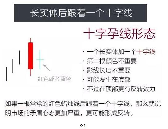 国际金价行情分析方法