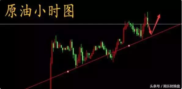 永豪管家-1.2美原油黄金-恒指期货开户早评操作策略