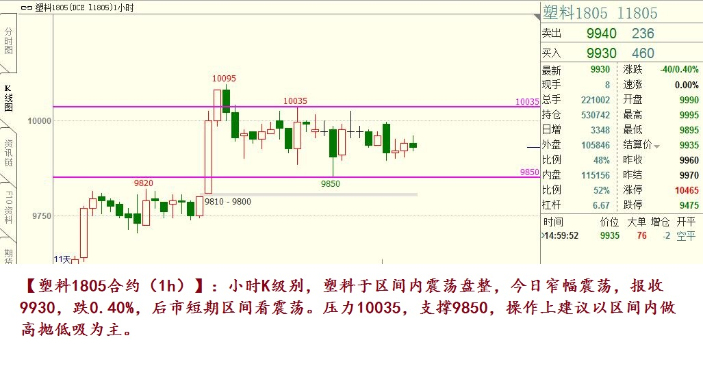 1月10日热门期货品种走势预测