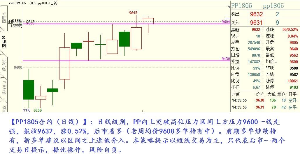 1月12日商品期货走势分析