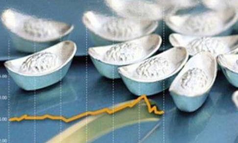 白银价格处于多日振荡区间 已临近行情拐点