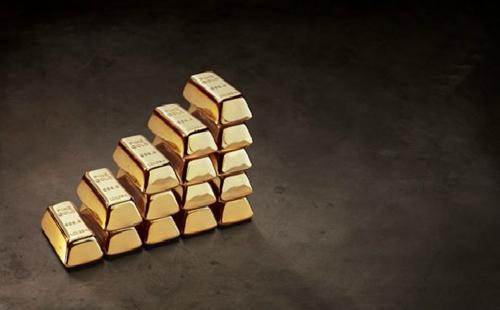 美元回调黄金市场得到喘息 国际黄金1266关口震荡