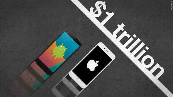 苹果市值破万亿美元 1万亿美元是个什么概念? 2个阿里图片