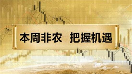 黄金非农走势分析 稳健布局后市或迎中长线契机