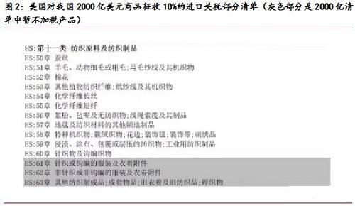 南京网上兼职打字员,中美贸易关系缓解 PTA期货V型反转